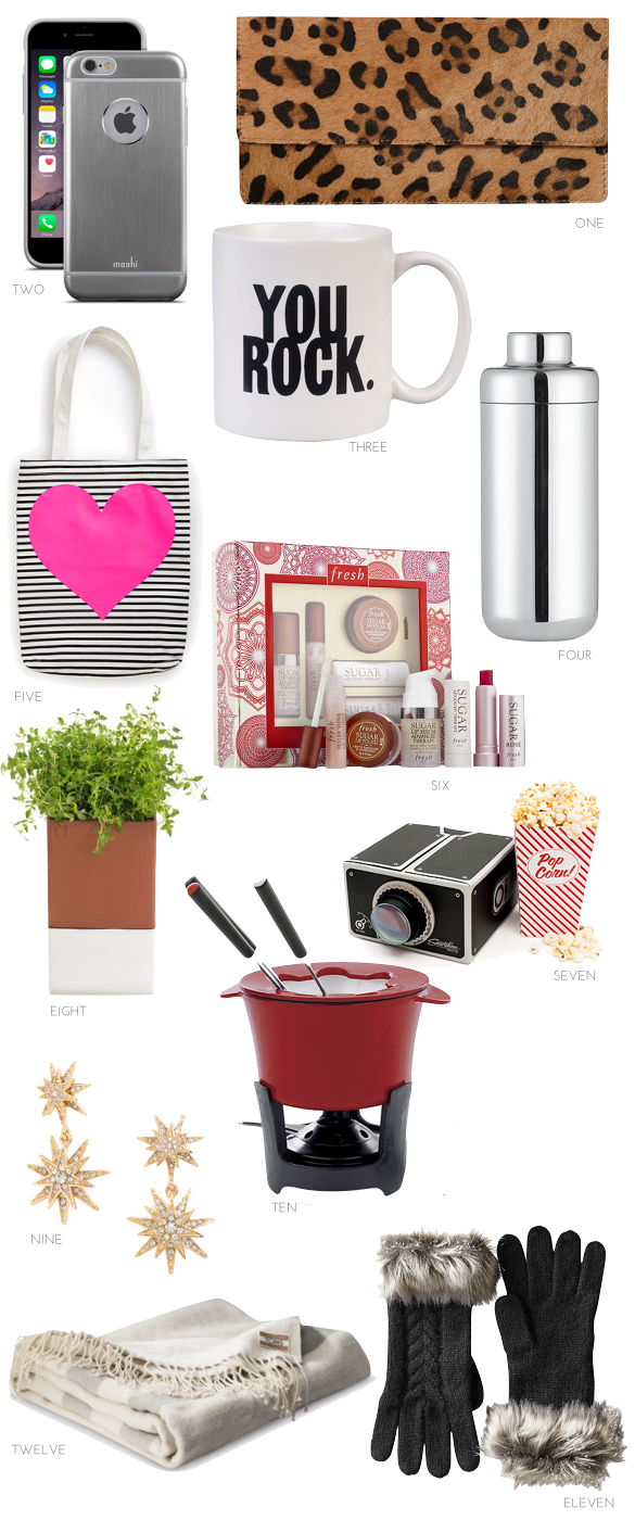 Gift Guide 2014 budget